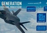 Lockheed Martin Selects Harris Corporation to Deliver F-35's Next Generation Computer Processor