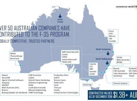 Australia F-35 Industrial Participation 2018
